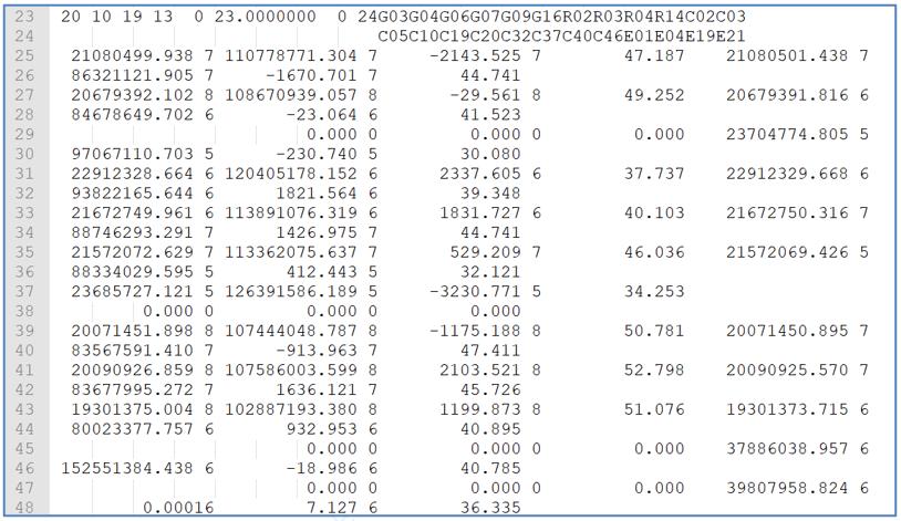 شکل 3: بخش Data فایل RINEX نسخه 2.10